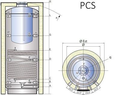 Tank v tanku PCS