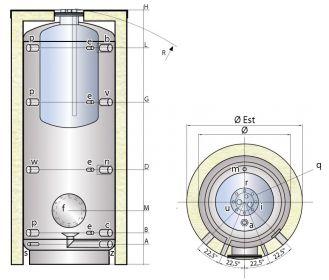 Kombinovaná nádrž TIPEX TXE 2000 XPC F3 s izolací