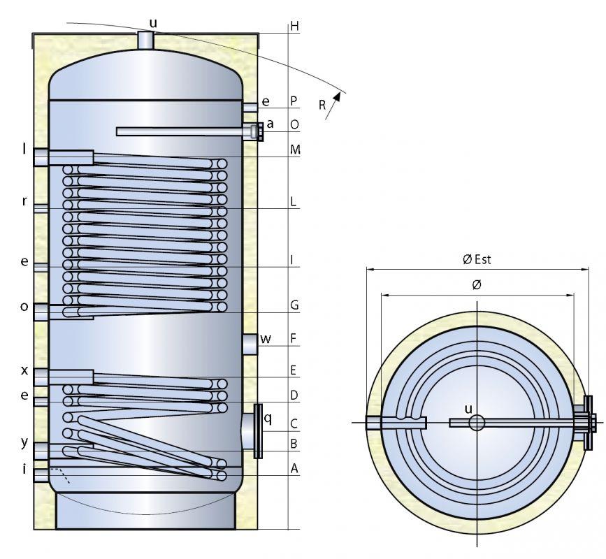 Nerezový ohřívač vody se dvěma výměníky WP2X