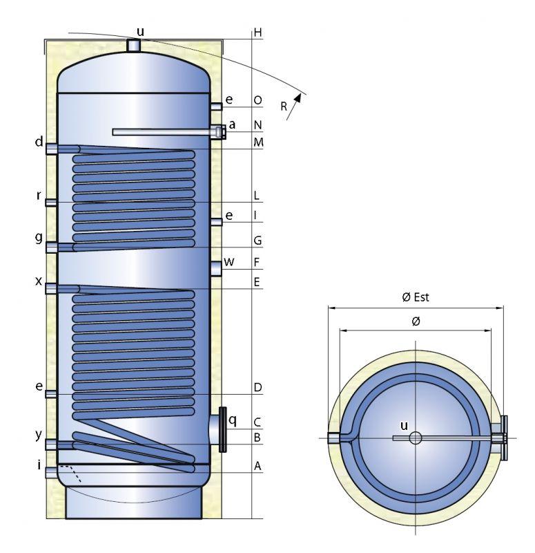 Smaltovaný ohřívač vody  se dvěma výměníky