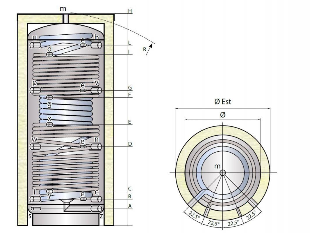 Ohřívač MX2W se dvěma výměníky