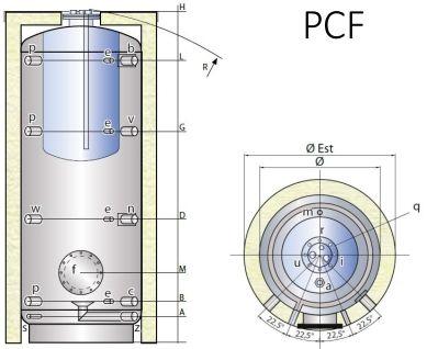 Tank v tanku PCF